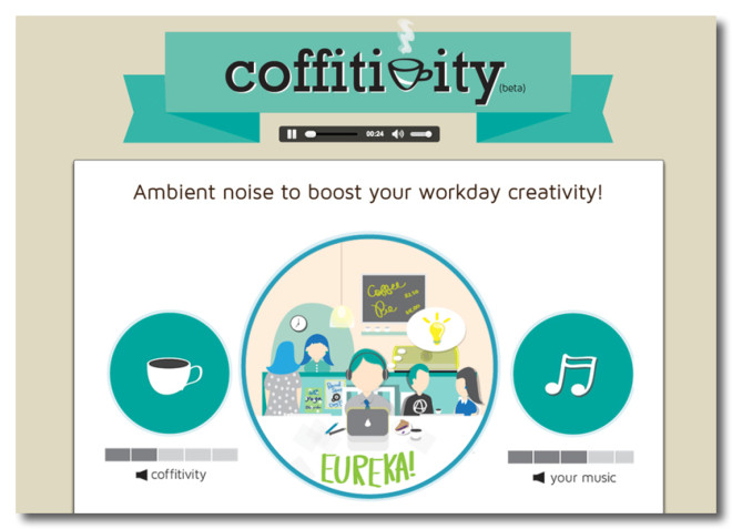 coffitivity